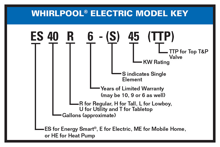 2015 Whirlpool® Electric Water Heater Model Key